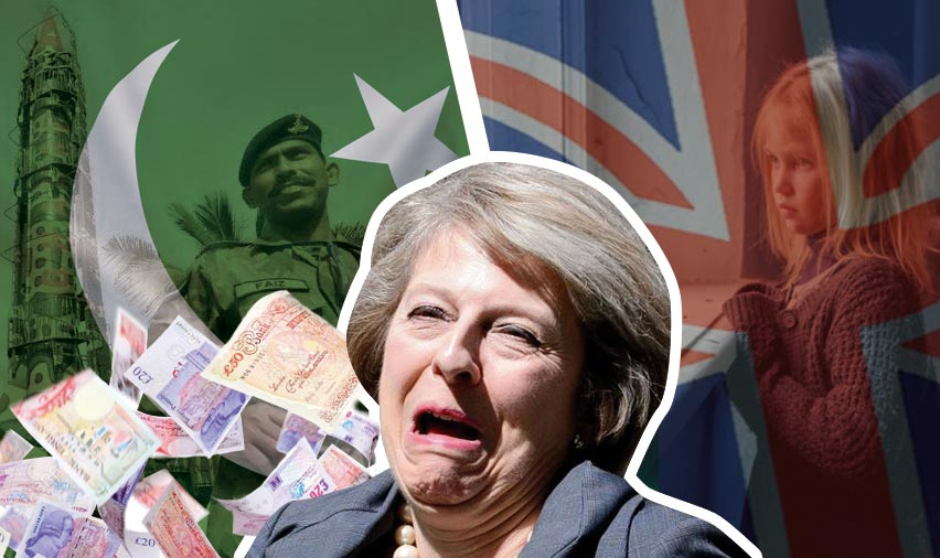how to send money to uk from pakistan
