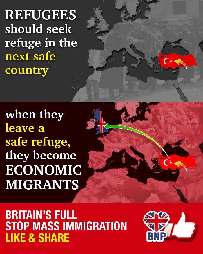 Most refugees are economic migrants
